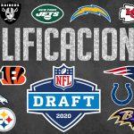 CALIFICACIONES del DRAFT 2020: AFC